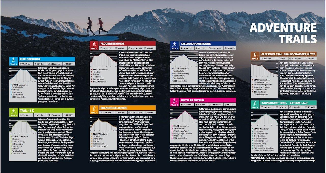 Pitztal-Trailrunning-Strecken